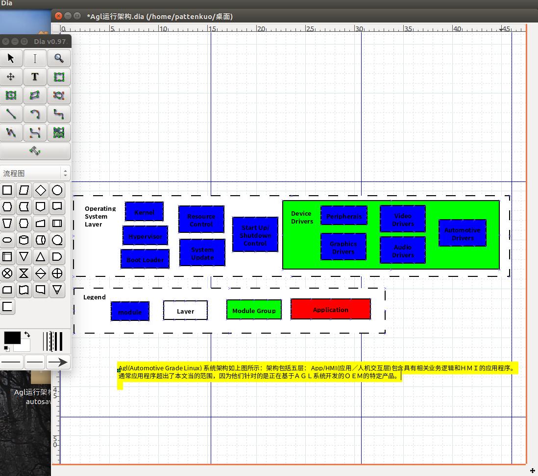 跨平台系统图/流程图/架构图编辑器 Dia for linux(ubuntu etc.) Windows Mac OS